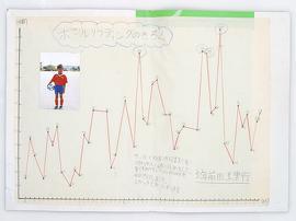 3年生夏休み時のグラフ
