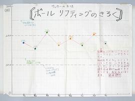 4年生夏休み時のグラフ