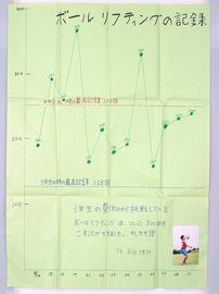 5年生夏休み時のグラフ